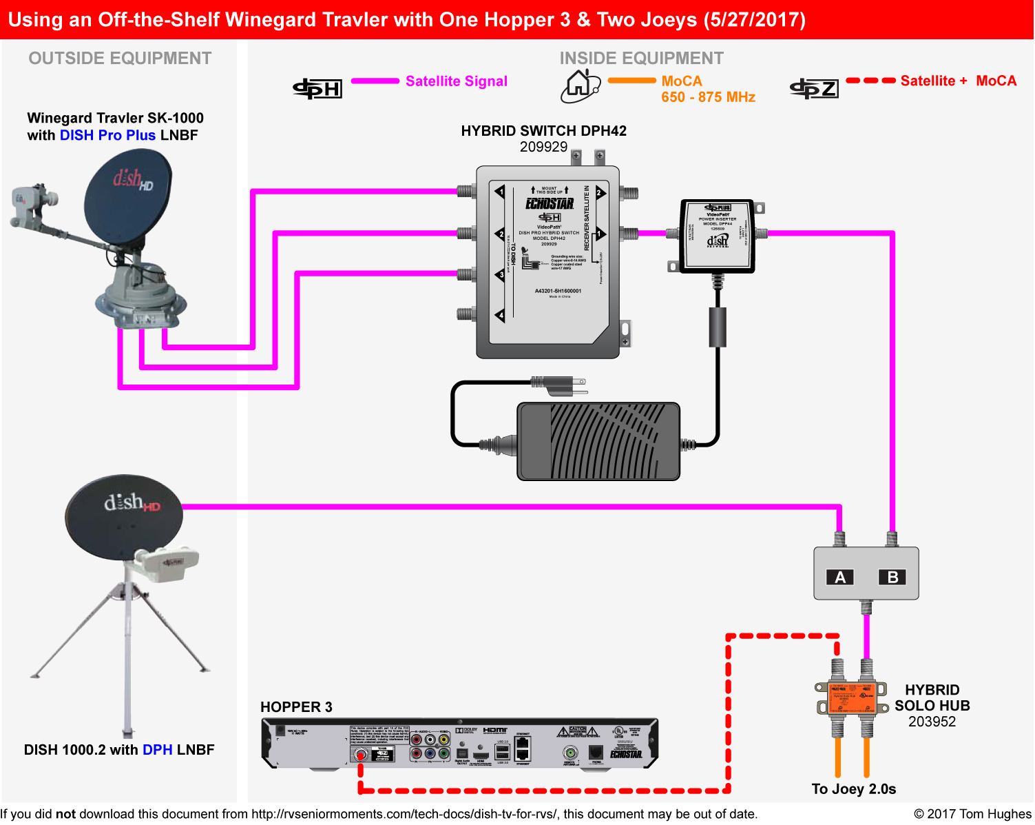 winegard satellite dish wiring diagrams