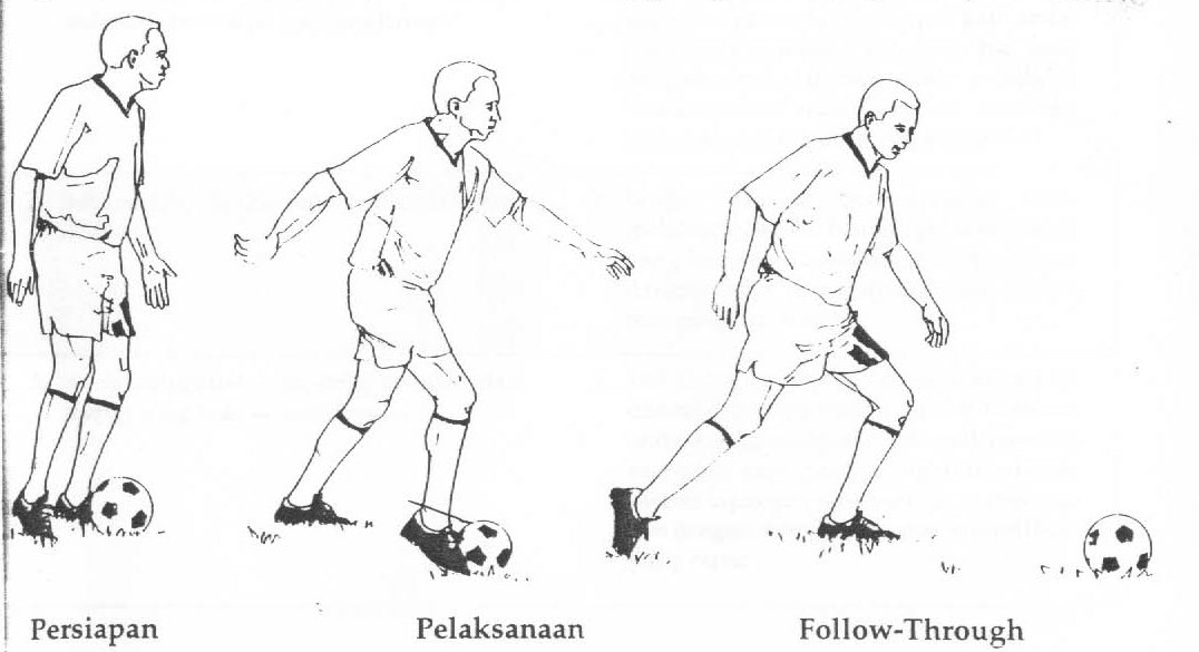 Skripsi Tentang Sepak Bola Kumpulan Judul Contoh Skripsi Ilmu Komunikasi << Contoh 301 Moved Permanently