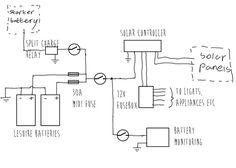 split charge solar panel fridge wiring