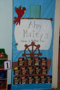 1000+ ideas about Pirate Door on Pinterest
