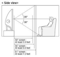 TV Wall mounting height, line of sight about 1/3 from ...