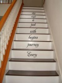 Stairway Wall Decorating on Pinterest | Budget Living ...