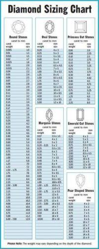diamond chart | ACTUAL DIAMOND SIZE PRINT THIS PAGE TO ...