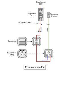 schema cablage for solar