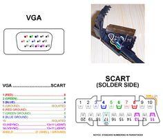 cctv to vga wiring diagram