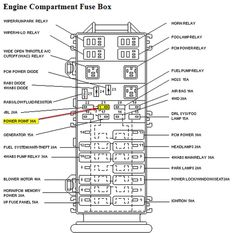 96 ford ranger truck fuse diagram