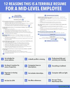 3 Terrible Resume Mistakes And How To Fix Them If Youre Not Getting Interviews Heres How To Fix Your Task Vs People Orientation Tell Vs Ask Orientation Leads