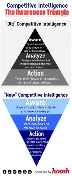 How Marketing Can Cause A Product To Fail Tata Nano Case Httpwwwpetitiveintelligenceitwp Contentuploads
