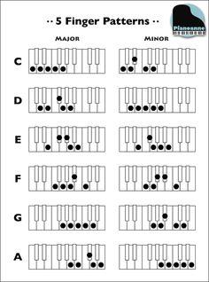reference letter for piano teacher   authorization letter get diplomareference letter for piano teacher teacher resume cover letter best sample resume piano teacher resources