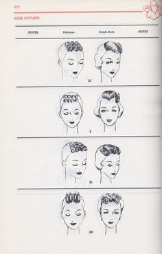 1940s pin curl diagram for an exotic upsweep vintage 1940s hair