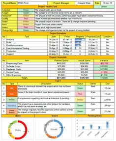 Facilities Management Report Template. 25 best ideas about project ...