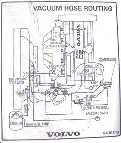 cooling system 2000 volvo v70 xc 2 4l 5 cylinder turbo