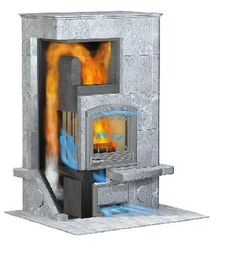 1000 Images About Stoves On Pinterest Rocket Stoves