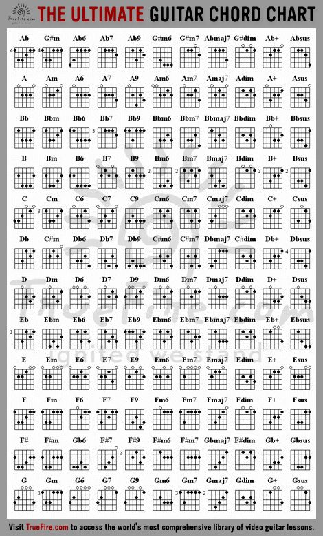 Chord Chart For Guitar With Finger Position Choice Image - guitar ...