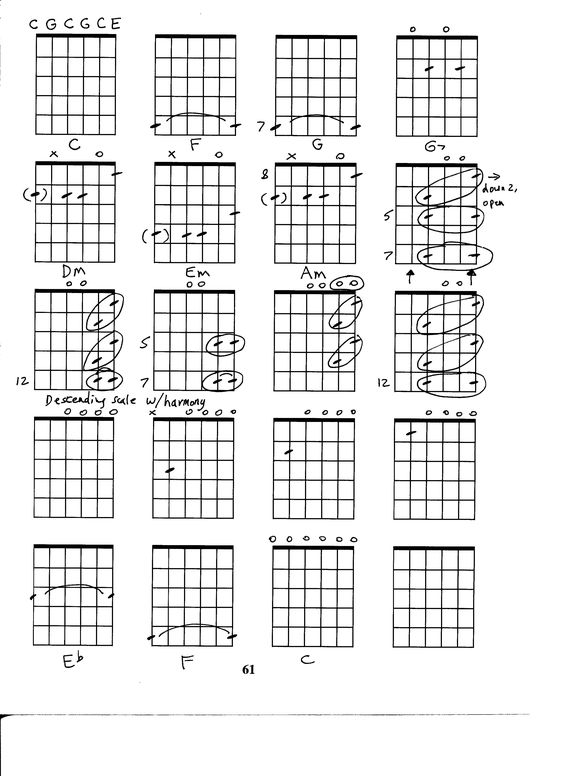 guitar chords in open g tuning keith richards