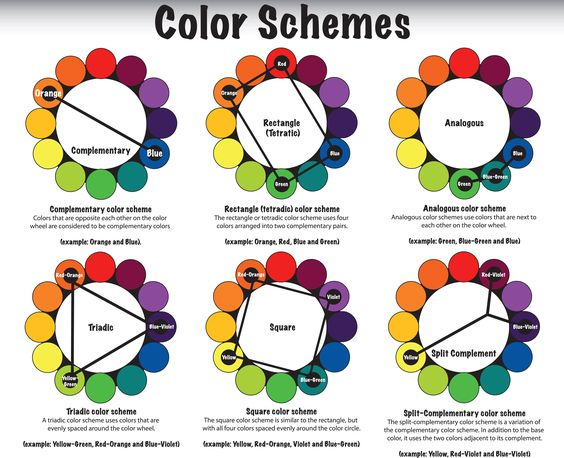 4 Crucial Tips To Improve Your Colour   Paint Colors, Acrylics And