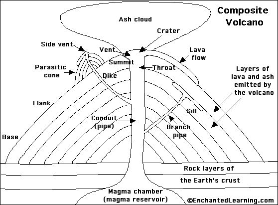google diagrams online