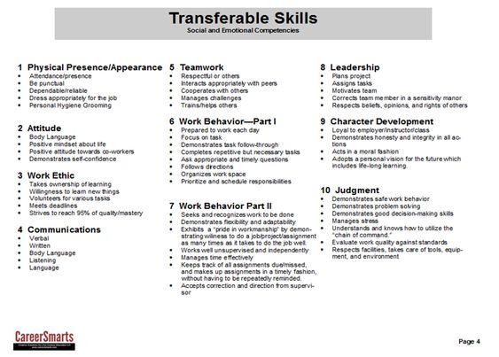 Transferable Skills | Business: Resume | Pinterest
