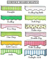 Cornices, Cornice boards and Shape on Pinterest