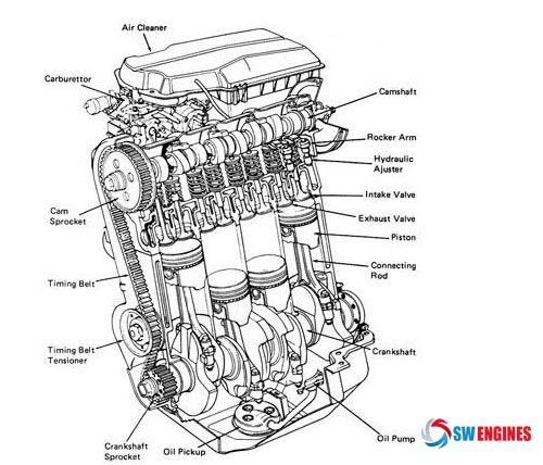 Koenigsegg Engine Diagram