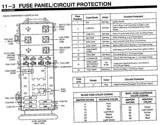 1995 ranger fuse panel diagram