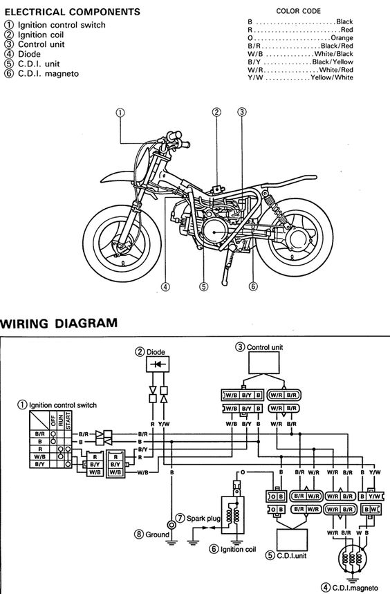 yamaha dirt bike wiring