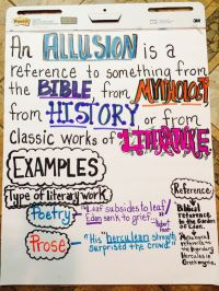 Teaching allusions can be a bit tricky for students to ...