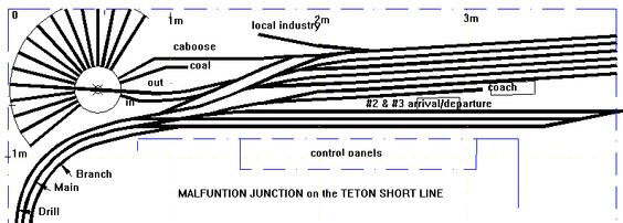 model railway dcc wiring diagrams