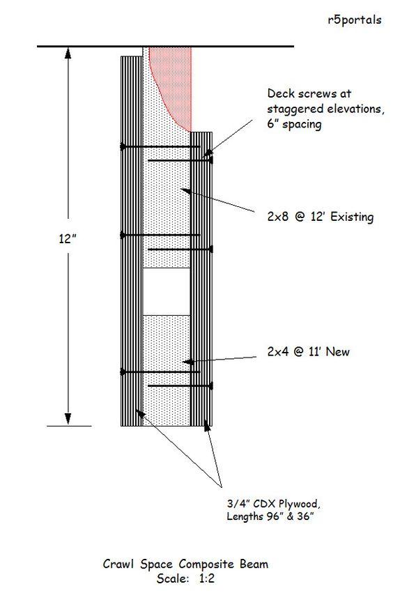 How To Reinforce 2x4 Attic Floor Joists Fine