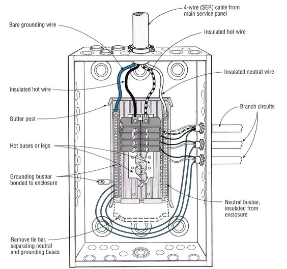 110v to 220v breaker box wiring diagram