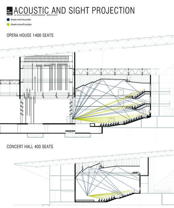 band room diagram