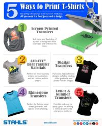 Heat printing is the easiest way to start your own T-shirt ...
