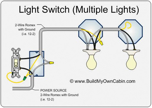 multiple light switch wiring diagrams on table lamp wiring schematics