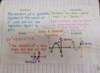 Math = Love: Solving Quadratics by Graphing | Algebra 2 ...