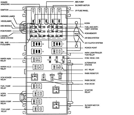 fuse box diagram for 1998 ford ranger