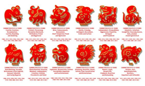 The Gregorian Calendar Year 6 Things You May Not Know About The Gregorian Calendar Chinese New Year Animals Meaning Posts Tagged 'gregorian