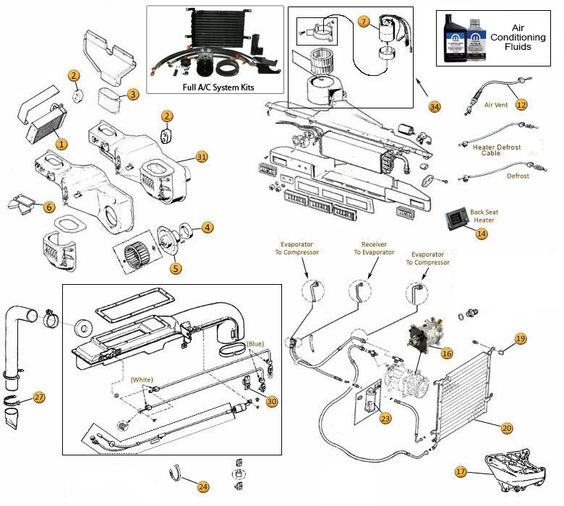 jeep tj air conditioning wiring diagram wiring diagram