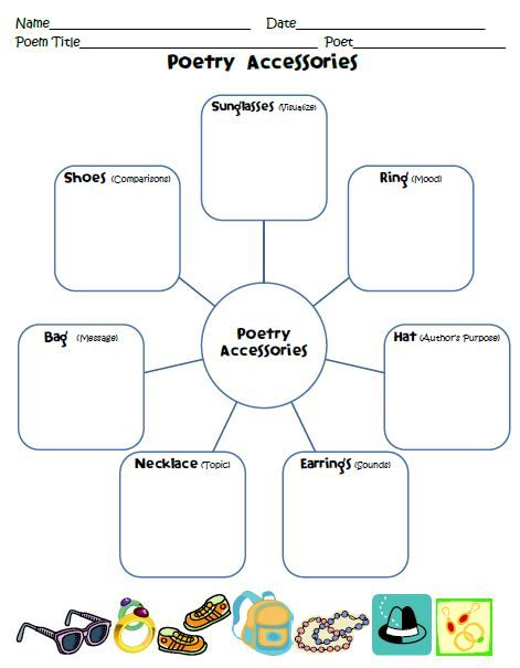 Poetrys Analysis Template  CvresumeUnicloudPl