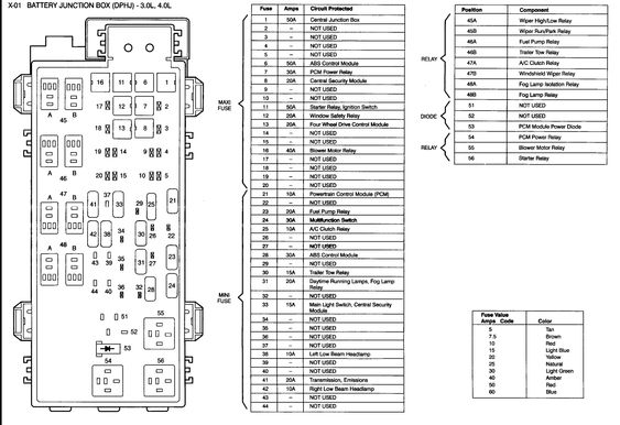 mazda fuse box diagram 1996 b4000