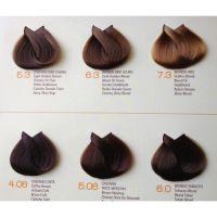 coffee brown hair color | Biokap Nutricolor 4.06/ Coffee ...