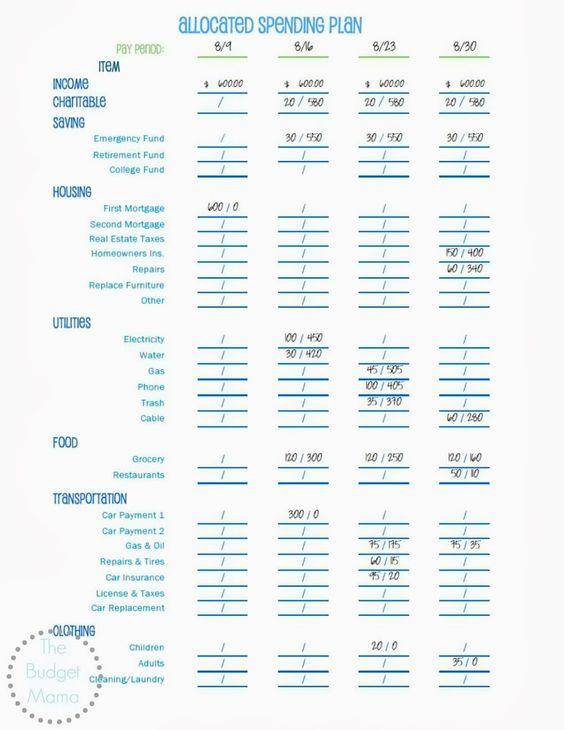 Spending Plan Worksheet Free Worksheets Library Download and - spending plan template