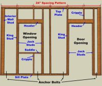 How to Build a Garage From the Ground Up | Pinterest | The ...