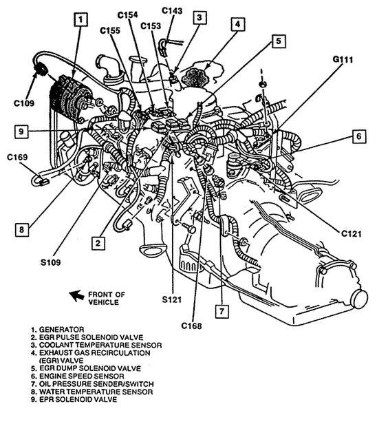 basic engine diagram engine 350