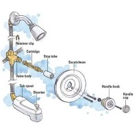 Moen Shower Faucet handle | Tub and Shower Cartridge ...