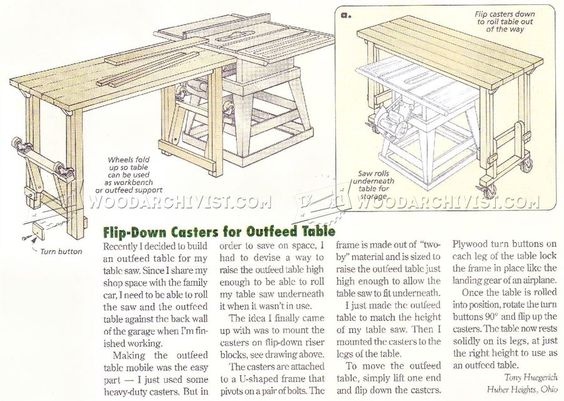 Flip-Down Outfeed Table - Table Saw Tips, Jigs And Fixtures