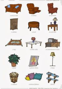 TUTTOPROF. Inglese: 15 Living Room objects flashcard ...