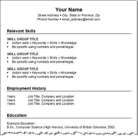 sample resume ready to fill up curriculum vitae cv template