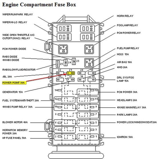 1997 ford ranger 2.3 fuse box diagram