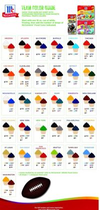 NFL Frosting Color Chart by McCormick ( This makes me ...