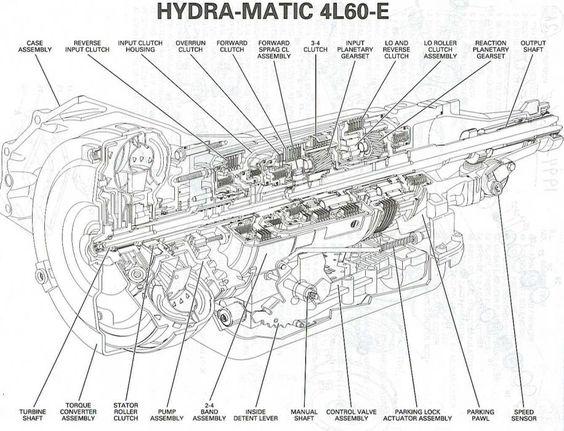1994 4l60e transmission Schaltplang